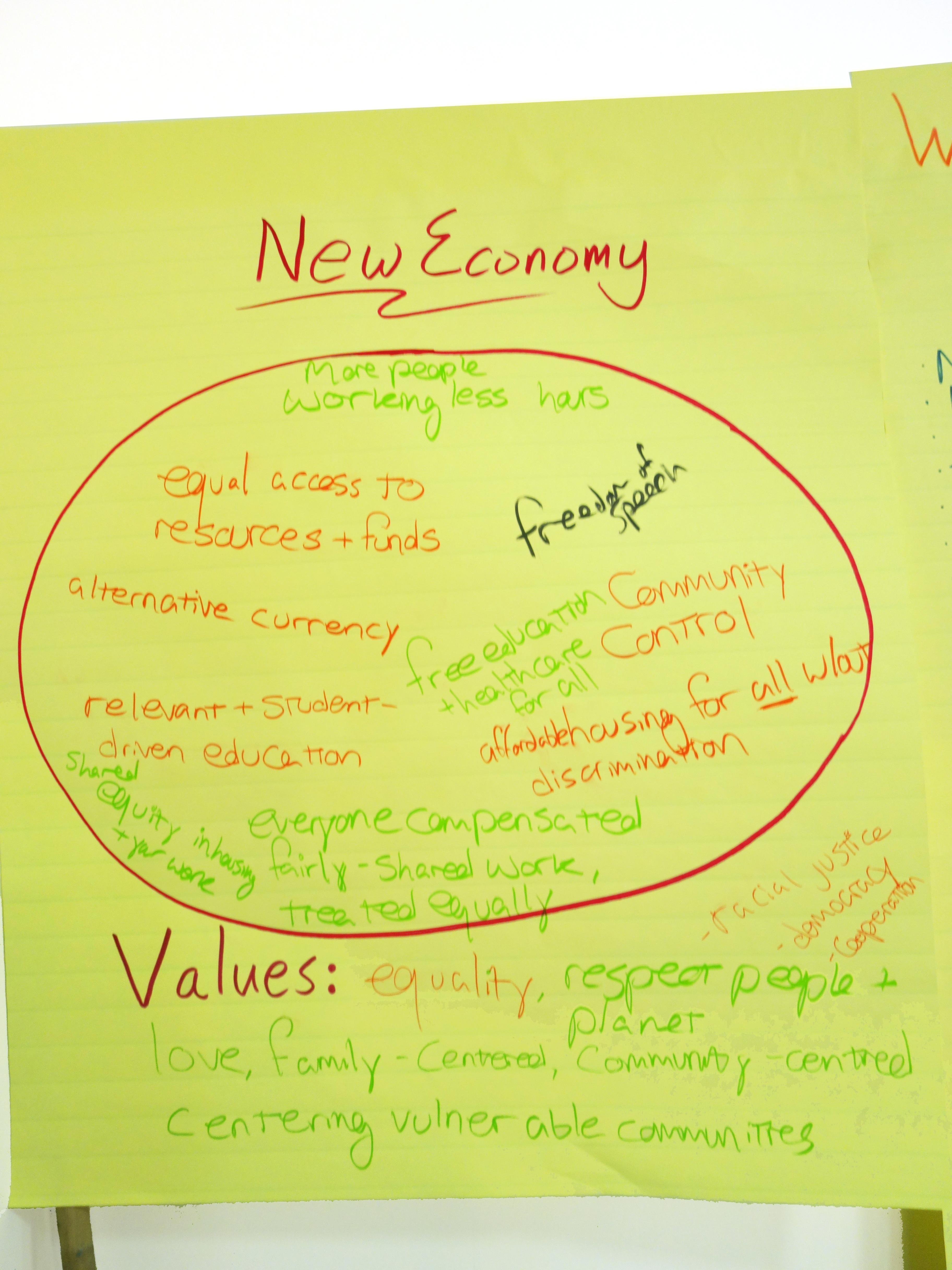 New Economy Sheetb