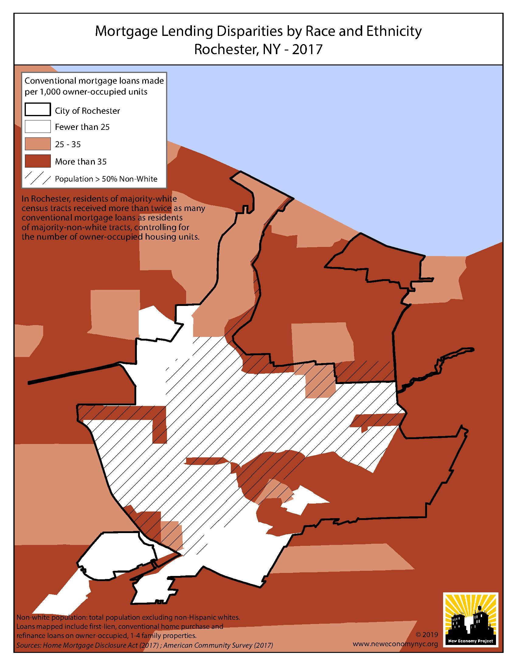 Mortgage Lending Disparities - Rochester