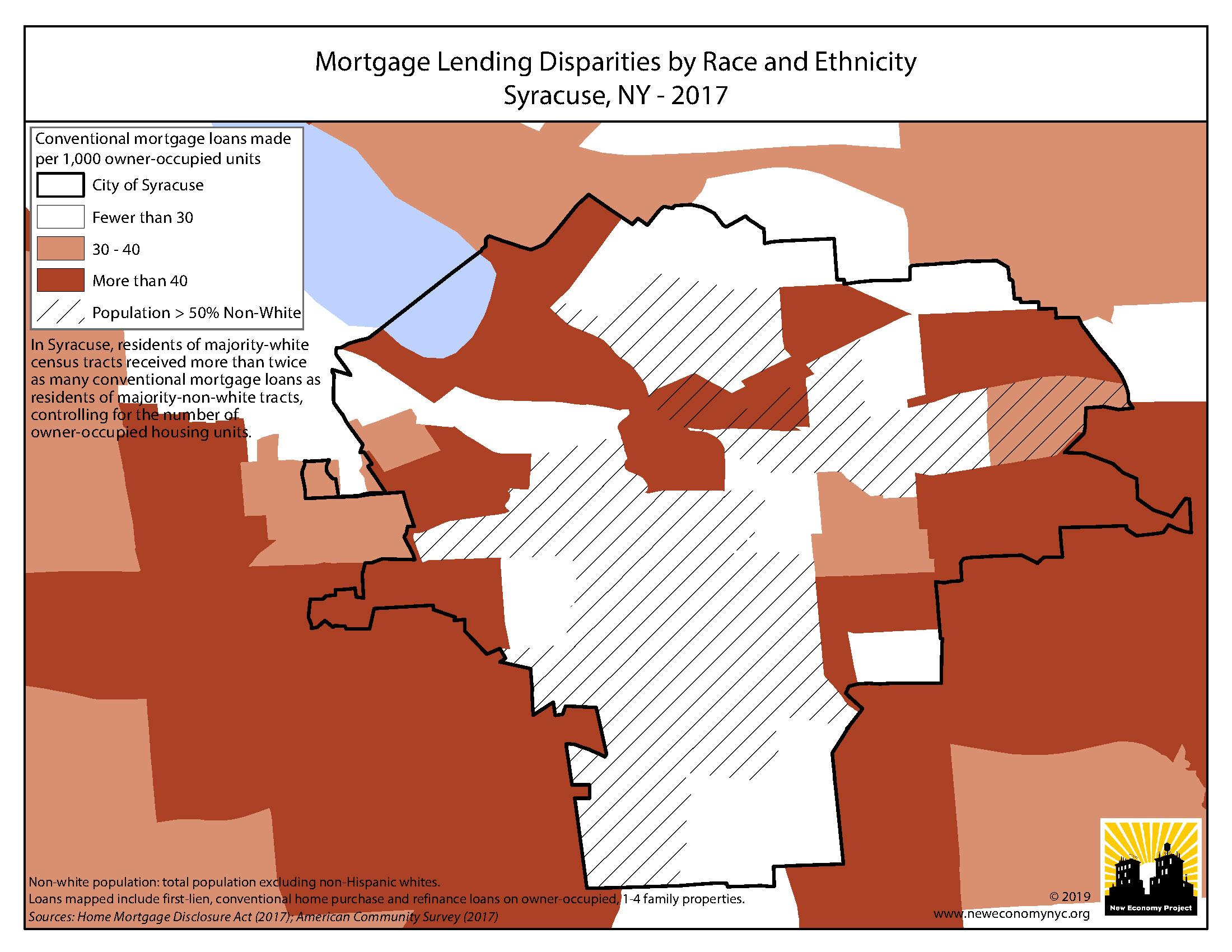 Mortgage Lending Disparities - Syracuse